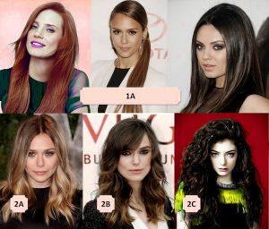 Tipos de cabello chino